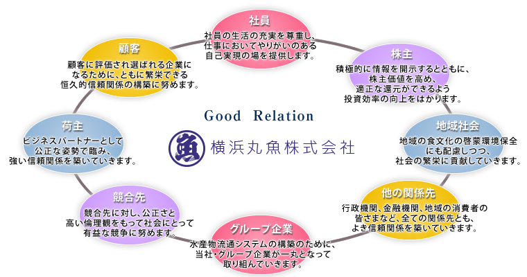 スローガン「Good Relation Maruuo」